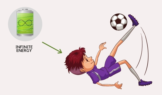 A boy kicking football with power and is deriving energy from an infinite source of power
