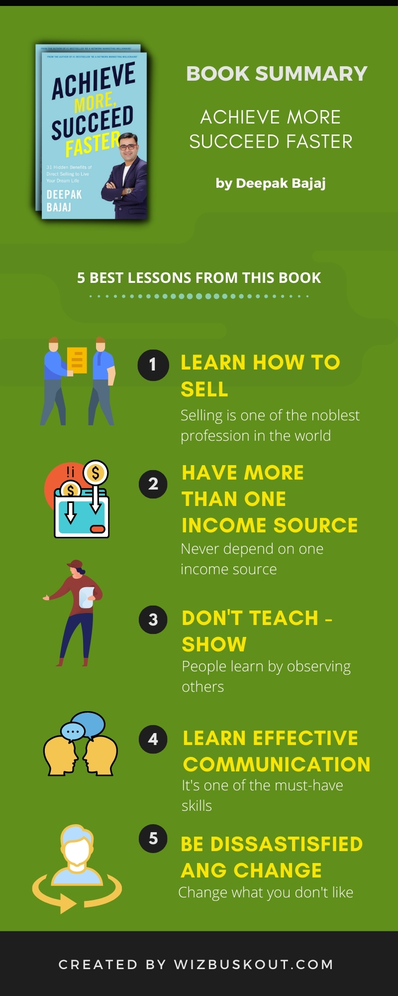 Achieve More Succeed Faster by Deepak Bajaj Summary Infographic