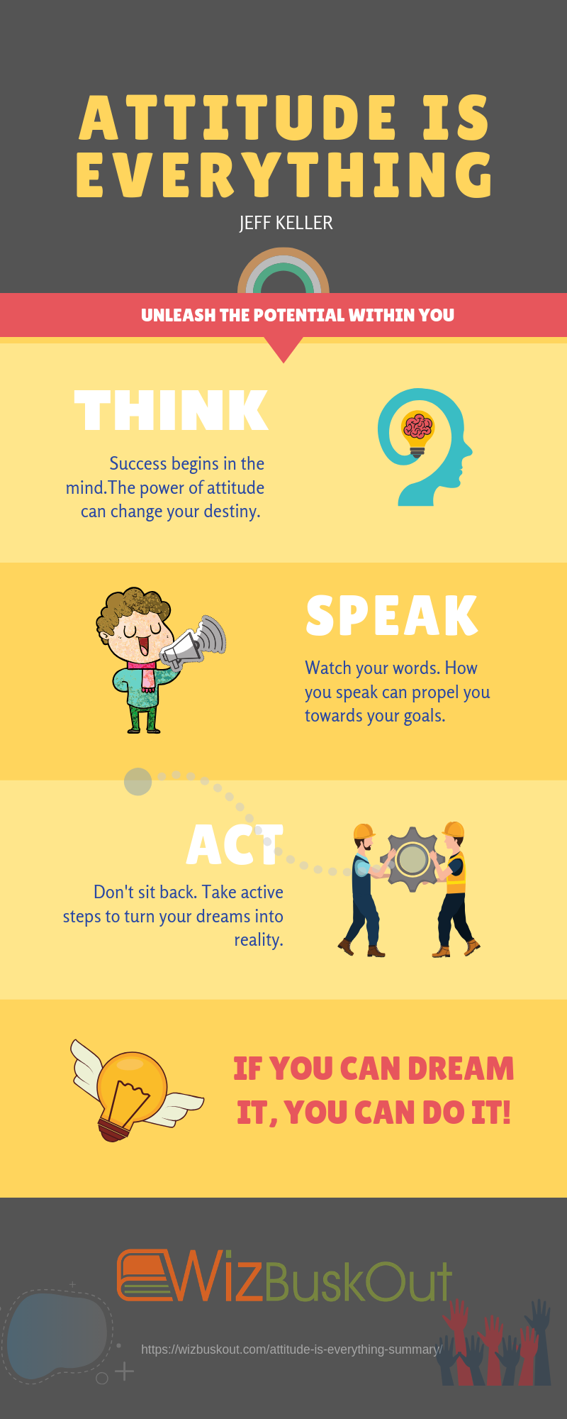 Attitude is everything infographic