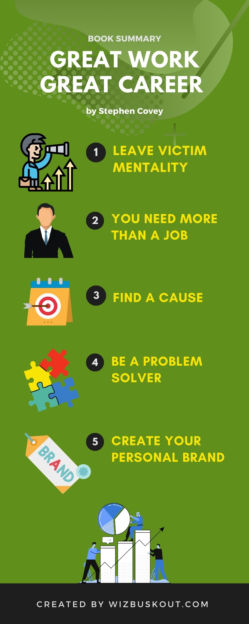 Great Work Great Career Summary Infographic