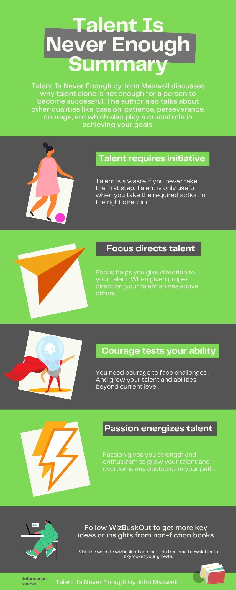 Talent Is Never Enough Summary Infographic