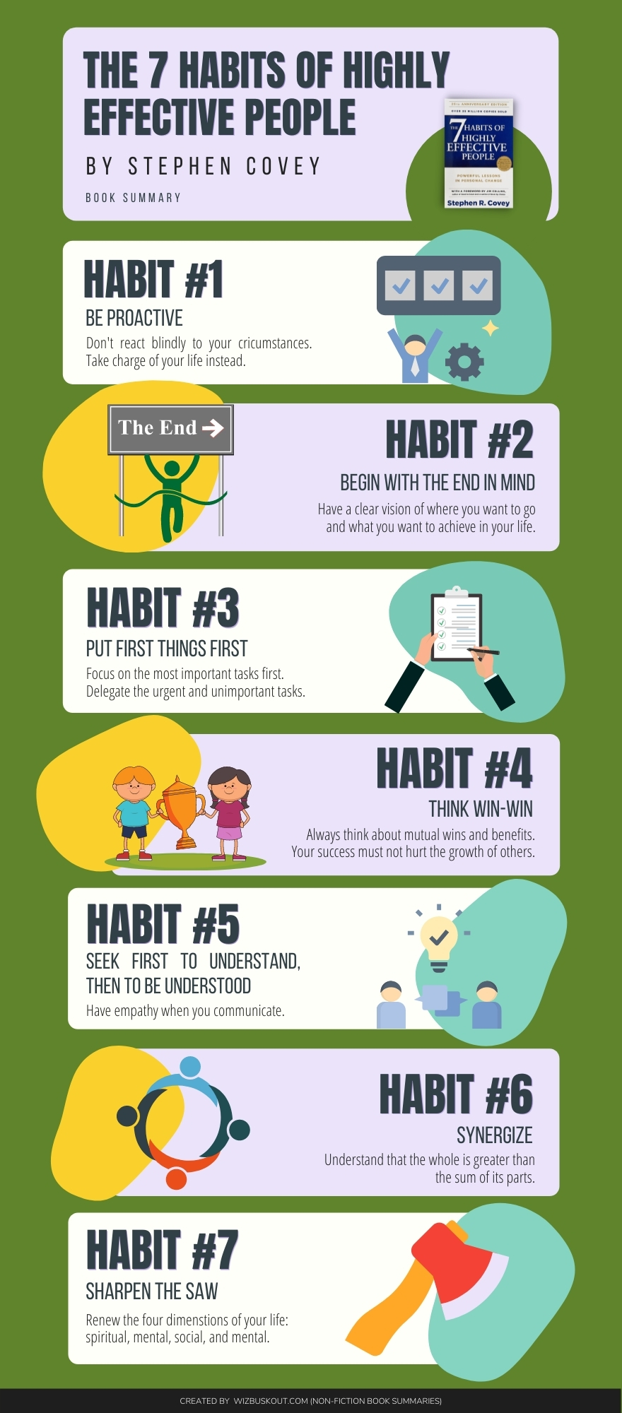 The 7 Habits Of Highly Effective People Summary Infographic