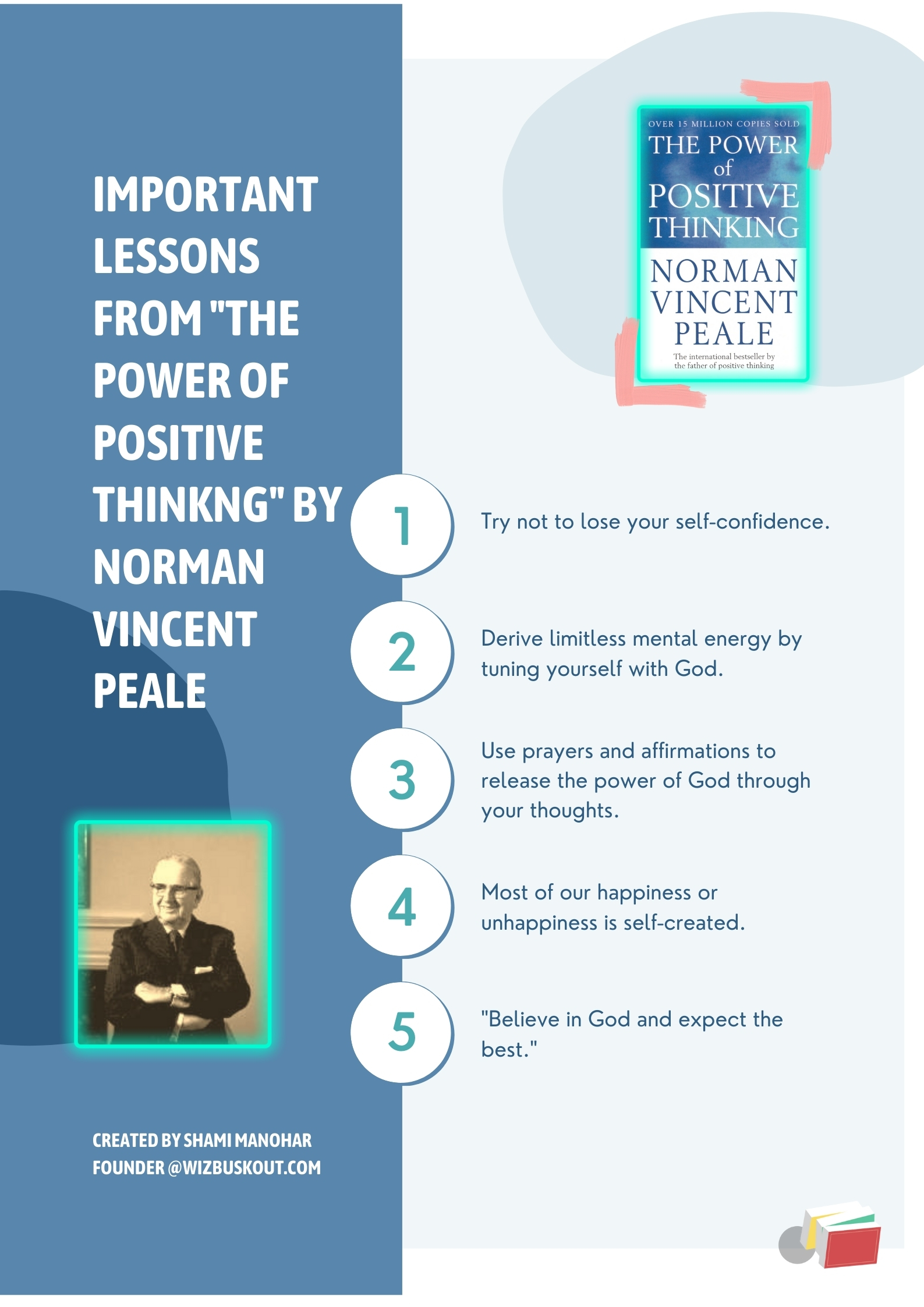The Power Of Positive Thinking Summary & Infographic