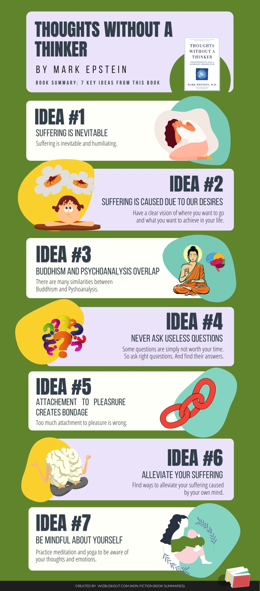 Thoughts Without A Thinker Summary Infographic