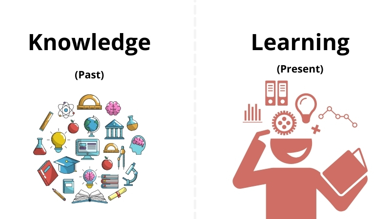 difference between knowledge and learning