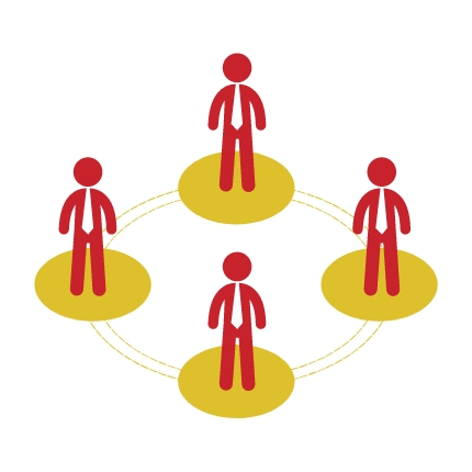 four people connected with each other