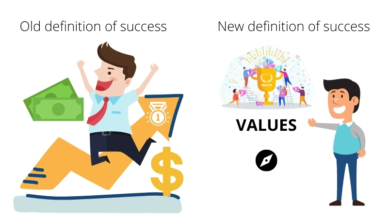 the old and new definition of success