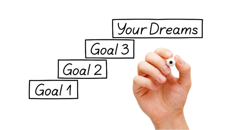setting goals to achieve dreams