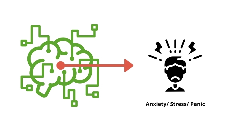 some thinking patterns create and worsen anxiety