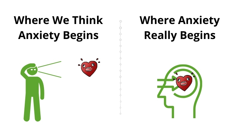 where we think anxiety begins vs where anxiety really begins